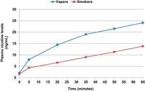 Farsalinos15-nicotine-experiencedvapers